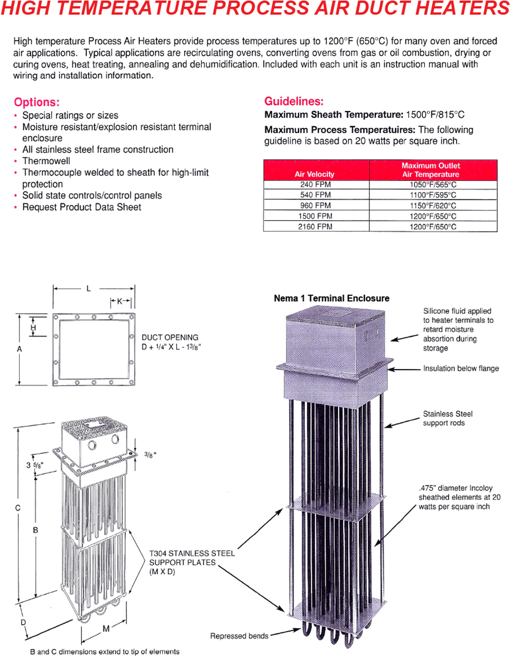 Process Air Duct Heaters 2