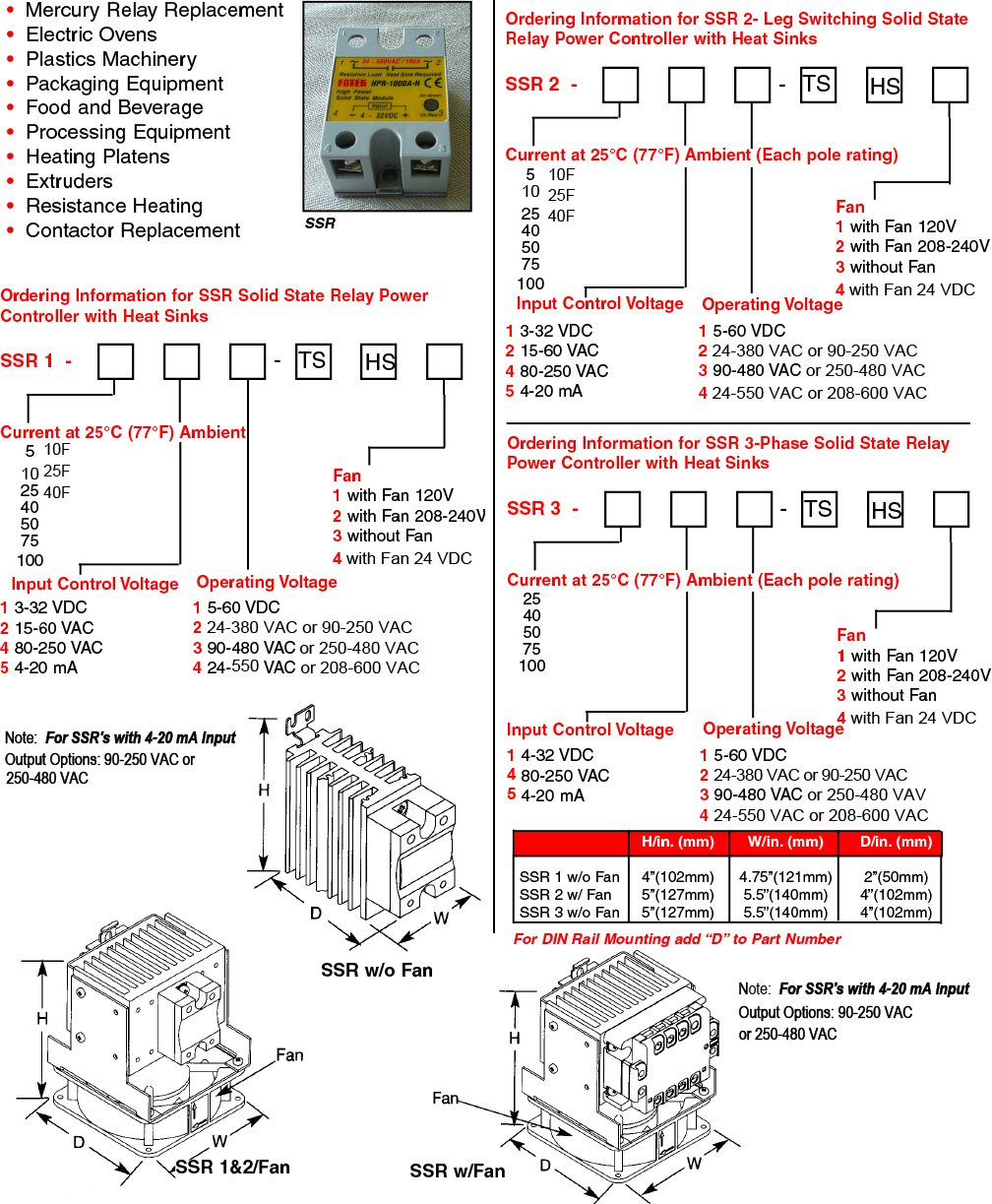 Solid State Relays (SSR) 2